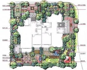 豪华别墅庭院设计平面图,庭院设计师的福利