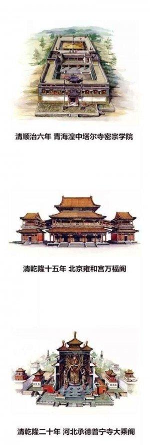古建爱好者必看的经典古建筑剖视图,庭院设计(风格庭院的改造)